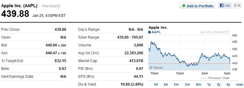 2013-01-28 11_57_54-AAPL_ Summary for Apple Inc