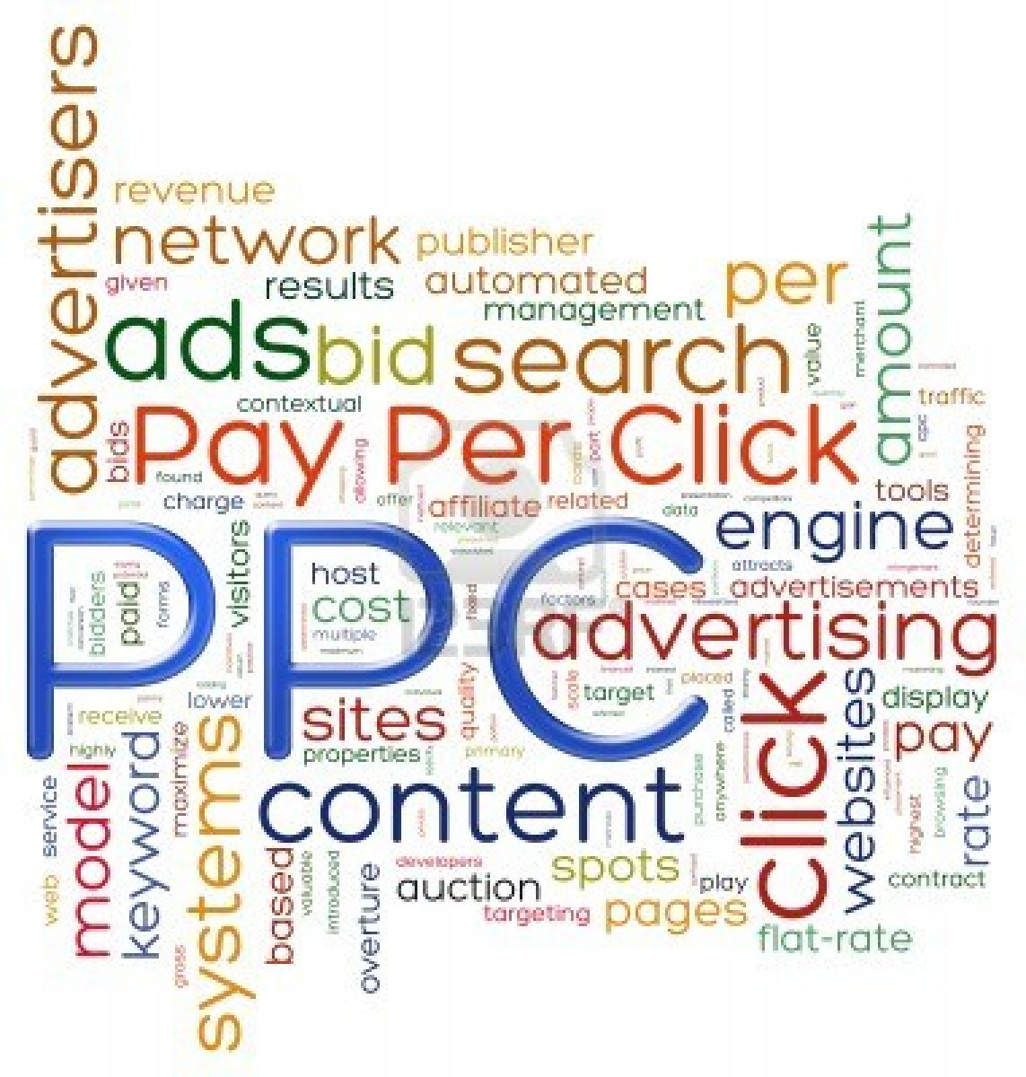7 способов «слить» бюджет на контекстную рекламу