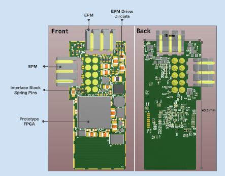 Одна из иллюстраций для создания модулей