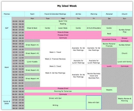 my-ideal-week