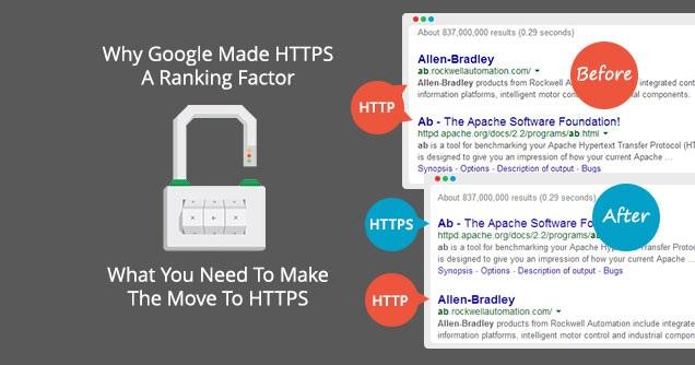 https-ranking-factor