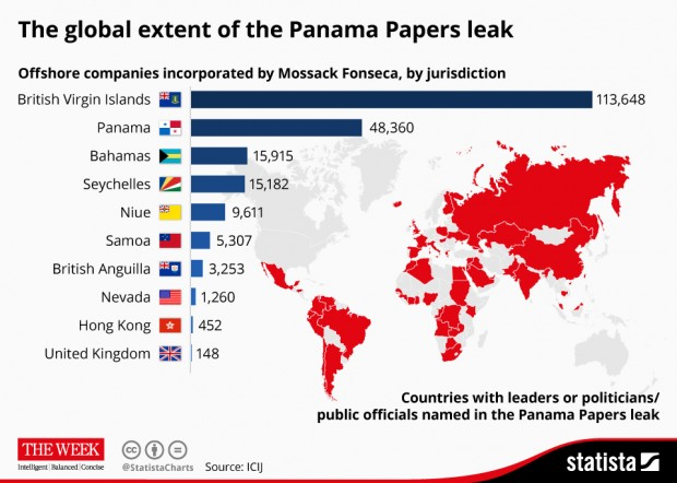 2016_04_05_week_panama_papers