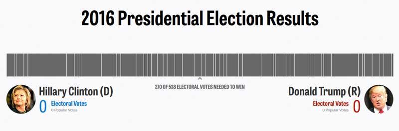 election4
