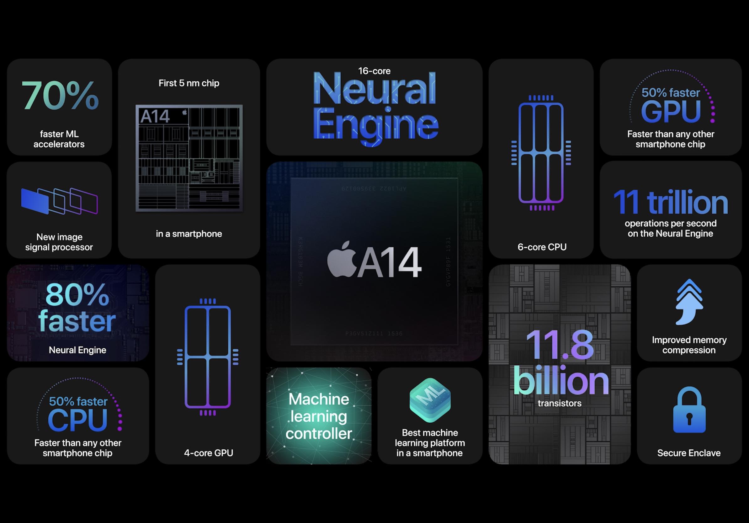 iPhone 12-3